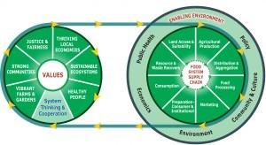 Toolkit framework