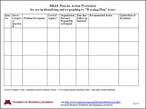 BRE Warning Flags Worksheet