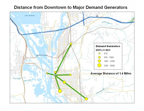 Map: Distance from Downtown to Major Demand Generators