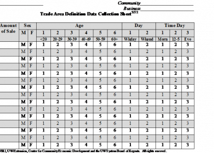 Example of a Trade Area Definition Data Collection Sheet