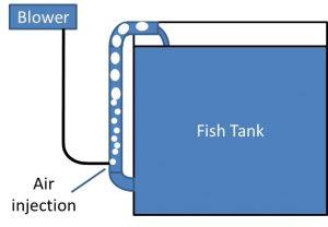 air-lift-pump-illustration