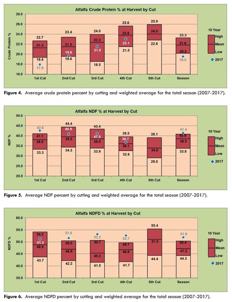 2017 WAYP Summary Figure 4-12_Page_1