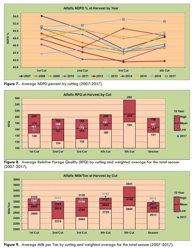 2017 WAYP Summary Figure 4-12_Page_2
