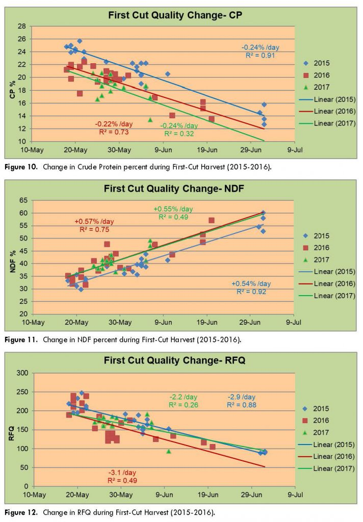 2017 WAYP Summary Figure 4-12_Page_3