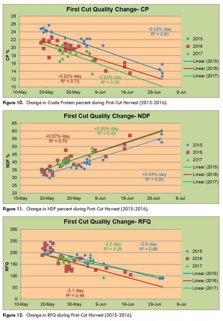 2017 WAYP Summary Figure 4-12_Page_3