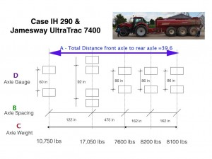 Diagram of measurments for a farm tractor and a manure tanker including axle spacing andd weights.