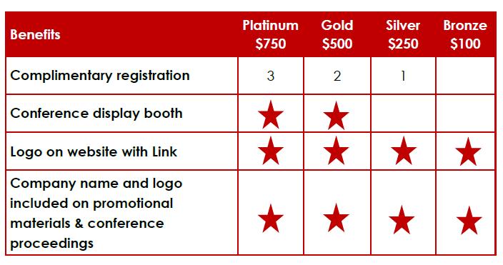 2019 conference sponsorship levels