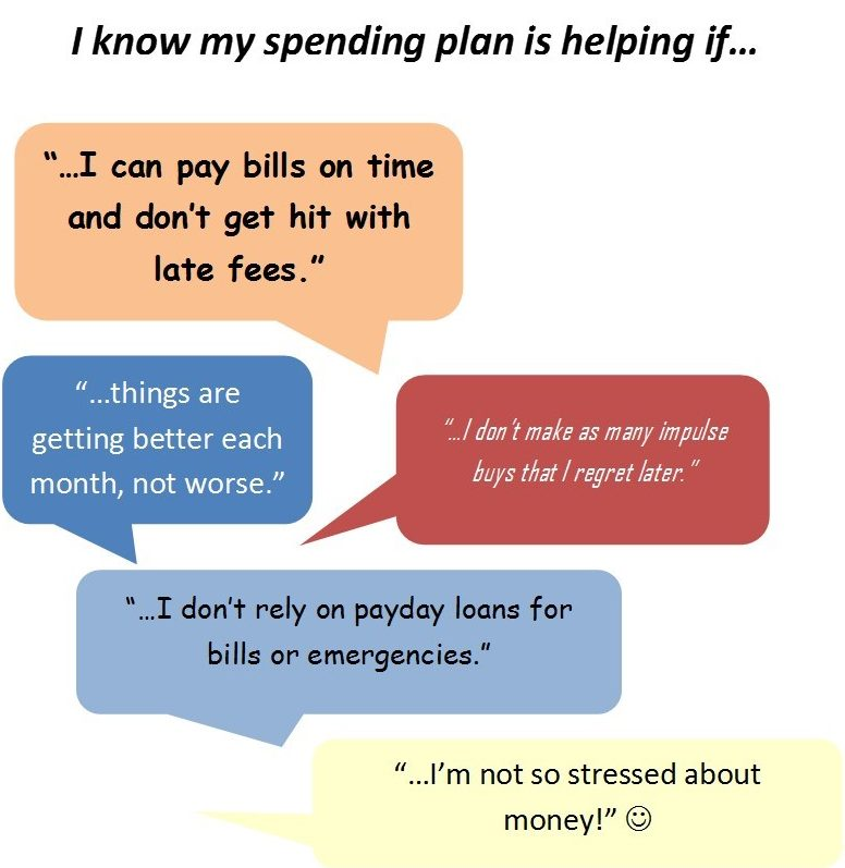 personalize your spending plan