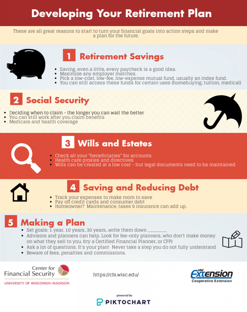 Developing Your Retirement Plan