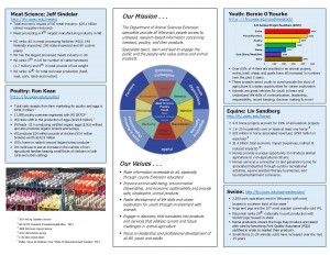 draft Extension Animal Sciences Team Brochure alg 4-27-16_Page_2