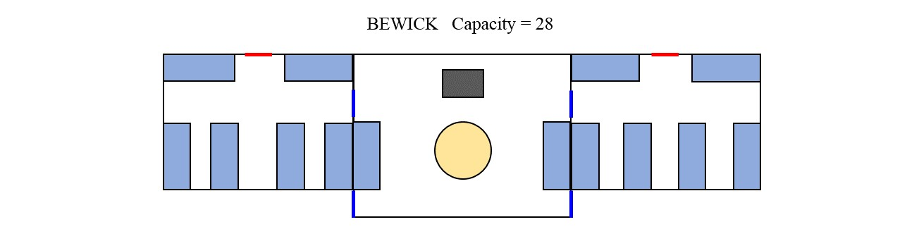 Bewick