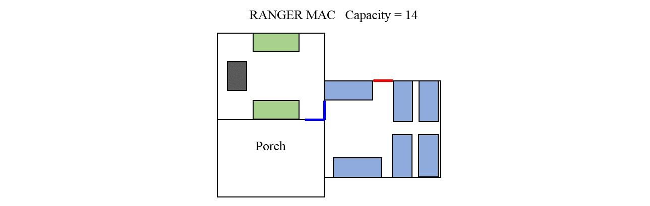 RangerMac2
