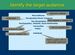 Target audience_example