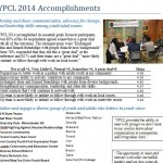 YPCL report image
