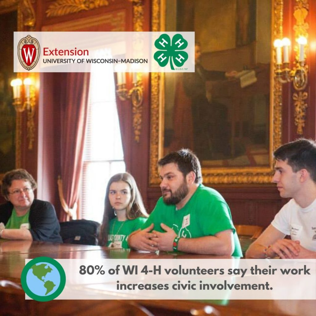 80% of WI 4-H volunteers say their work increases civic involvement.
