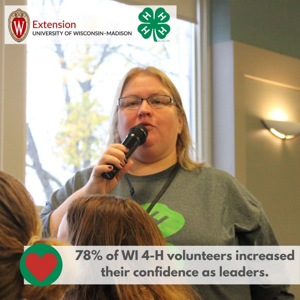78% of WI 4-H volunteers increased their confidence as leaders.