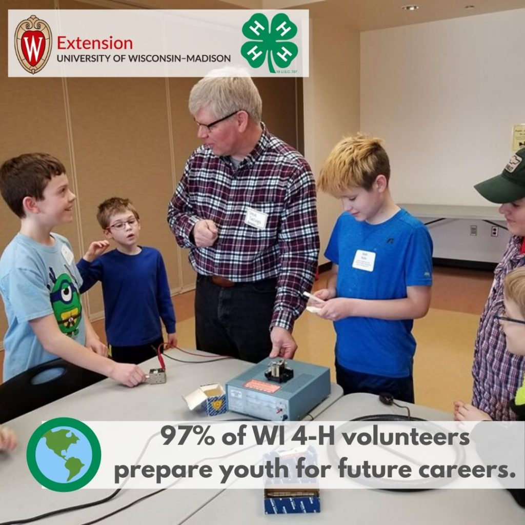97% of WI 4-H volunteers prepare youth for future careers.