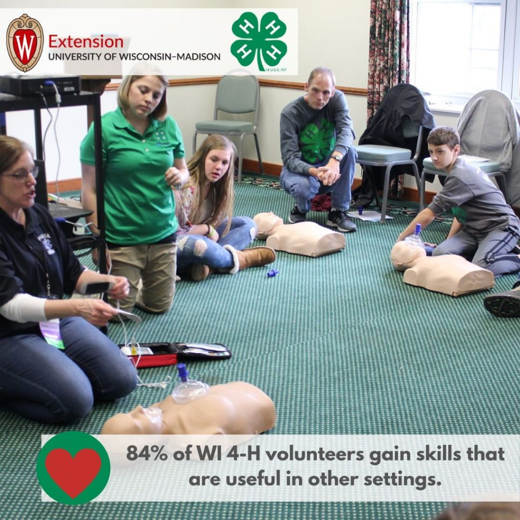 84% of WI 4-H volunteers gain skills that are useful in other settings.